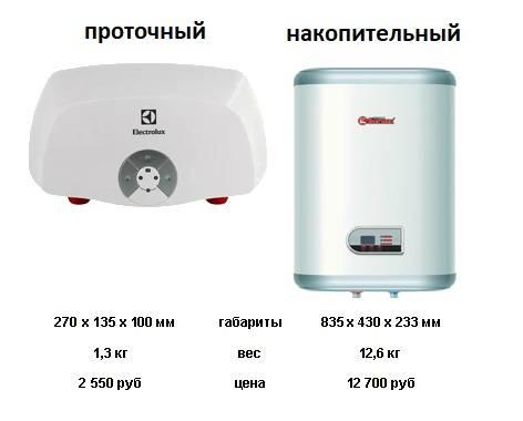 Что лучше – газовая колонка или электрический водонагреватель? сравнение основных параметров