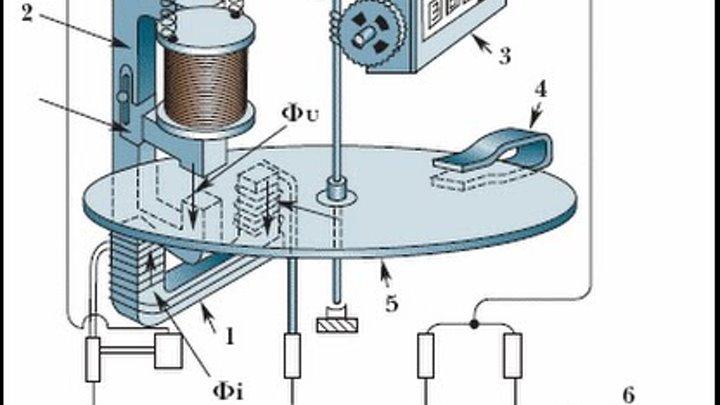 Принцип работы электросчетчика
