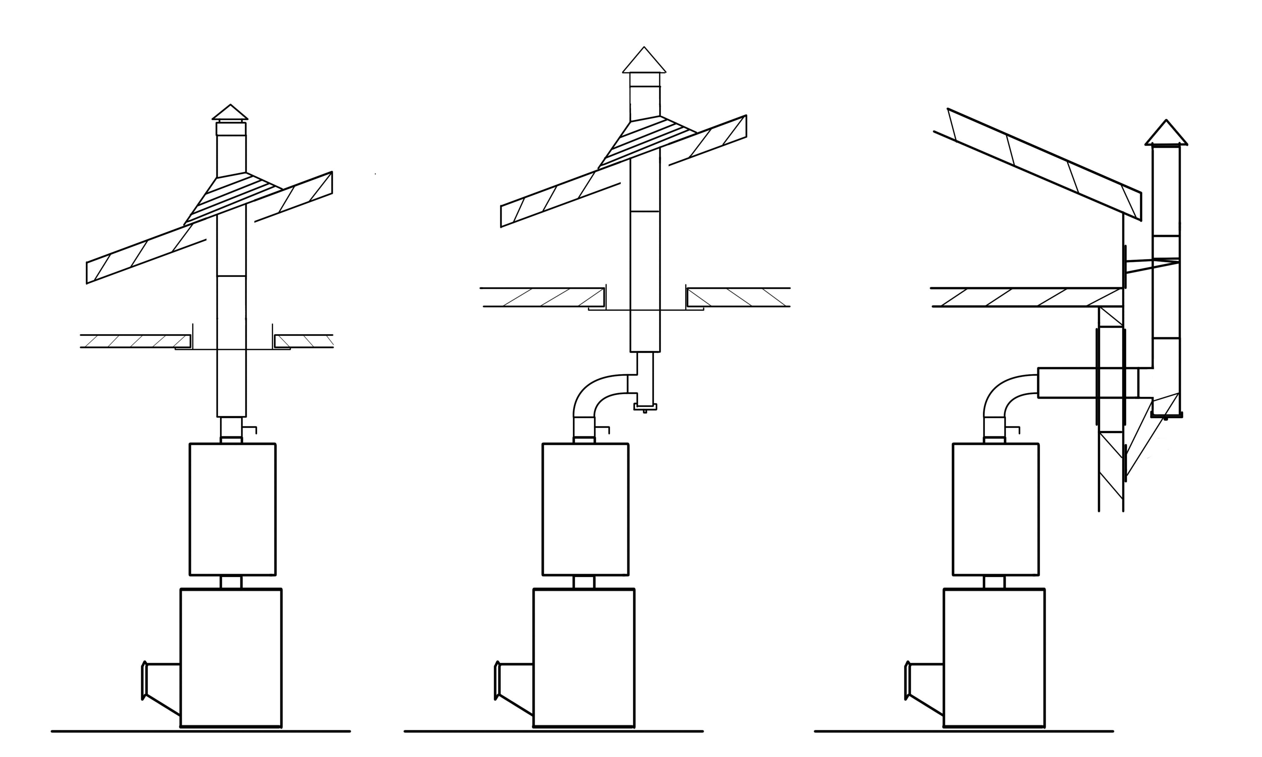 Дымоход из нержавеющей стали – монтаж и устройство (фото, видео инструкция)