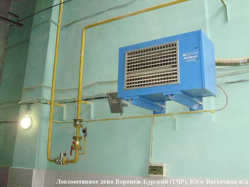 Газовые теплогенераторы