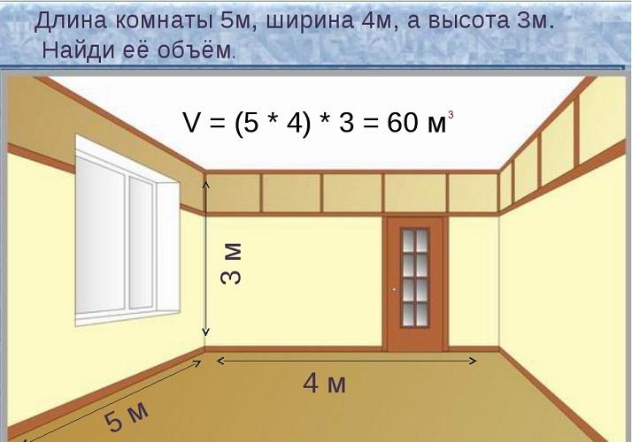 Как посчитать квадратуру и кубатуру комнаты