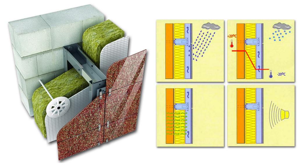 Утепление дома из газобетона снаружи и изнутри