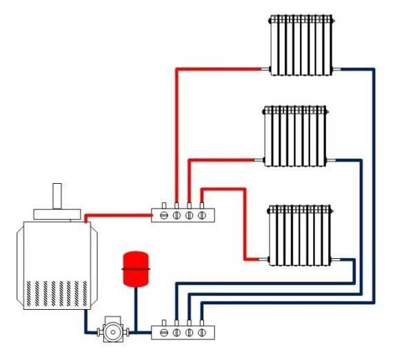 Разводка отопления в частном доме своими руками