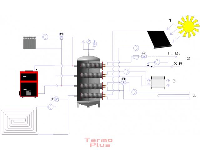 Изготавливаем теплоаккумулятор для твердотопливного котла своими руками