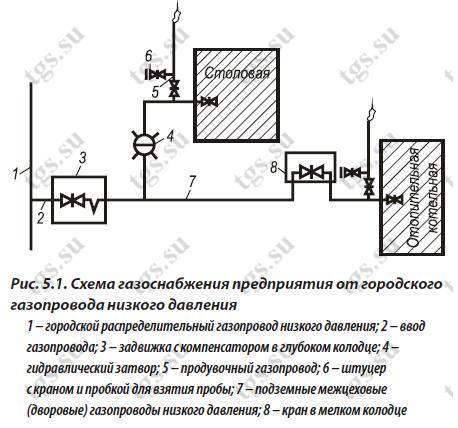 Теплоноситель для системы отопления — параметры давления и скорости