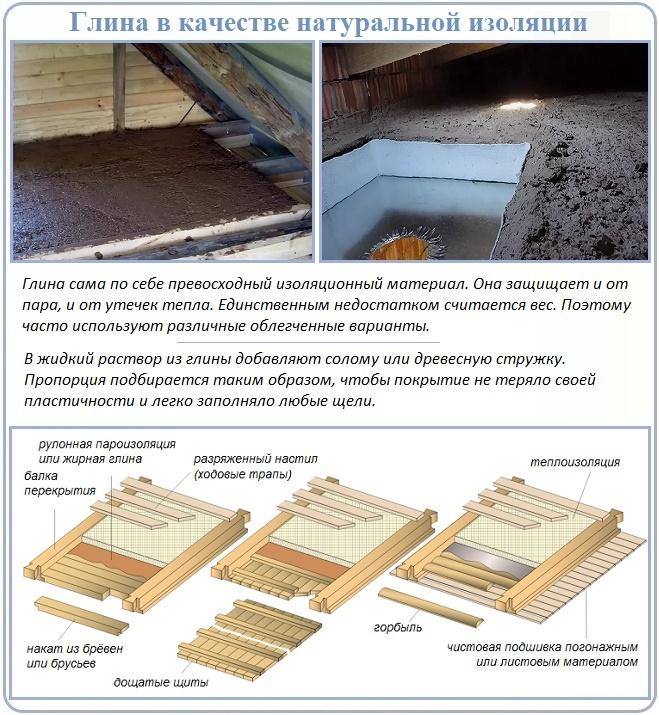 Утепляем потолок в бане глиной с опилками
