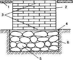 Возведение фундамента под камин: рекомендации, нюансы и требования