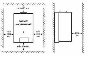Размеры котельной в частном доме:нормативы,стандарты,типы