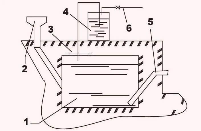 Биокамин своими руками, пошаговая инструкция изготовления