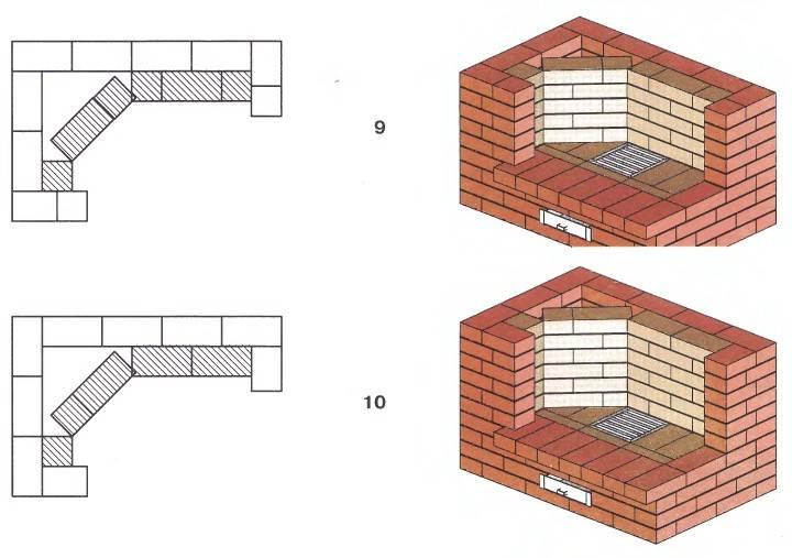 Проект углового камина из кирпича