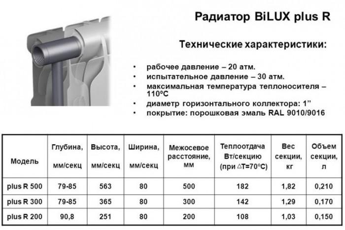 Виды алюминиевых радиаторов отопления