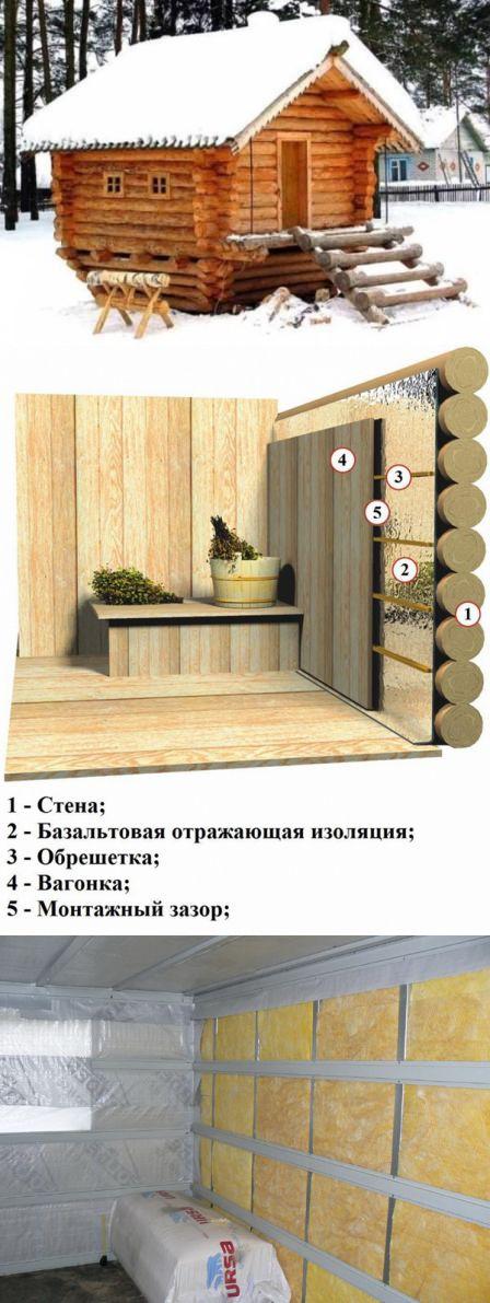 Утепление стен бани изнутри и снаружи — разбор вариантов для стен из сруба, кирпича, каркаса
