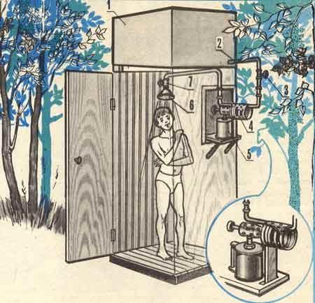 8 советов по обустройству летнего душа на даче своими руками | строительный блог вити петрова
