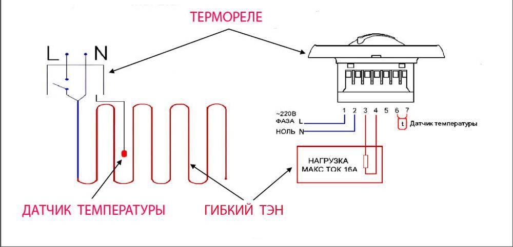 Как выбрать и подключить тэны для радиаторов отопления