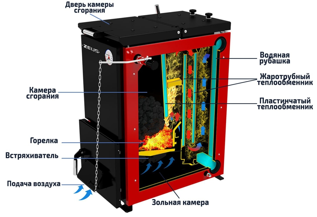 Котел на угле длительного горения – устройство, монтаж