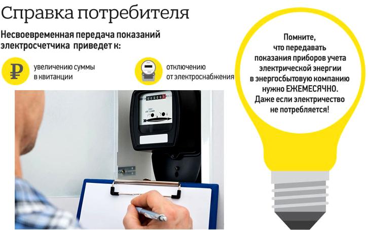 Передача показаний со счетчиков электроэнергии при помощи смс