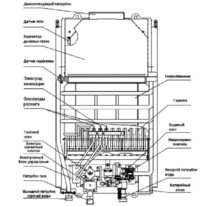Ремонт газового водонагревателя оазис | сантехника своими руками