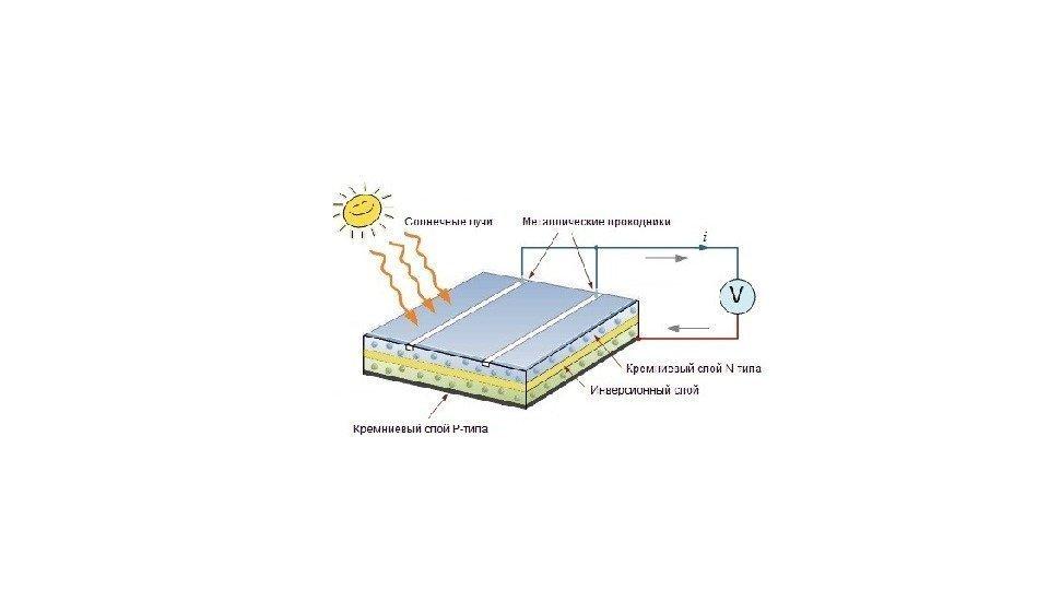 Солнечные батареи: все про альтернативный источник энергии — solar-energ.ru. поворотное устройство для солнечной батареи своими руками: как сделать трекер поворотное устройство для солнечной батареи своими руками: как сделать трекер
