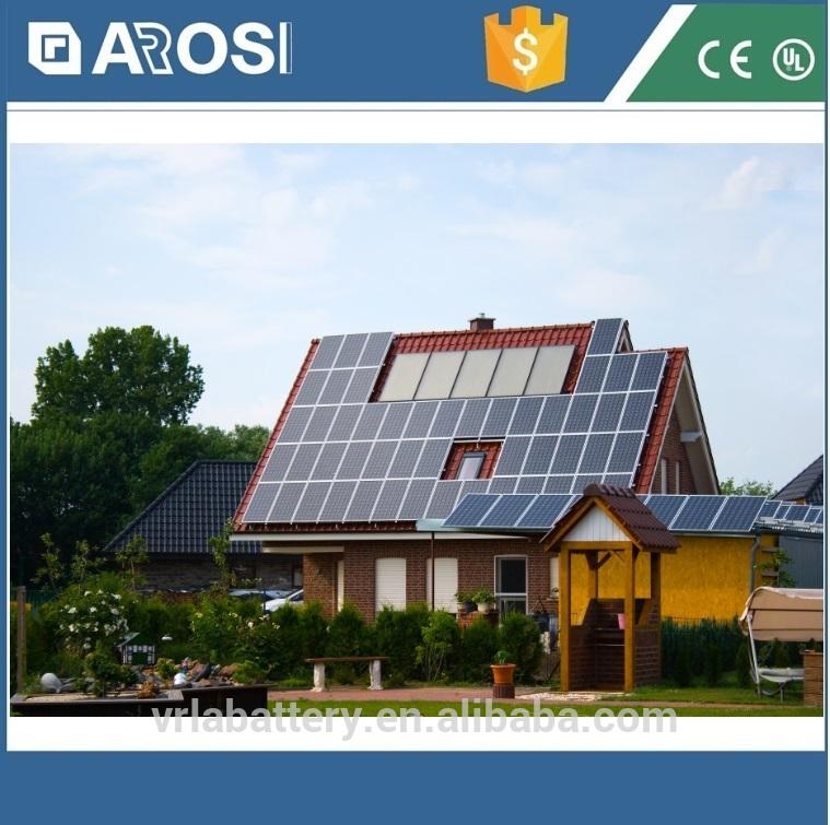 Расчет солнечных батарей