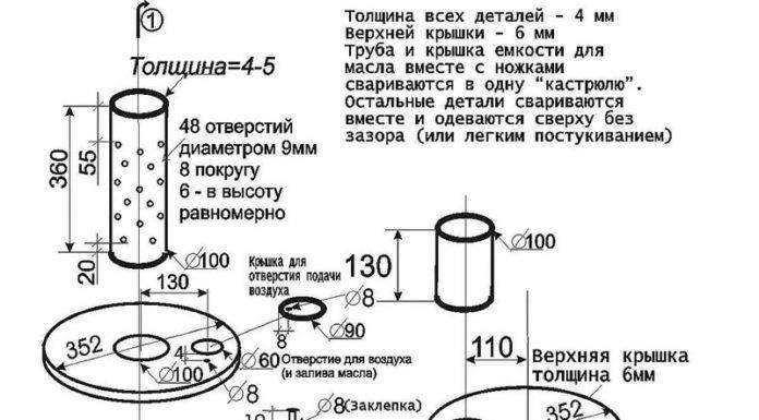 Печь на отработке своими руками: чертежи с инструкциями