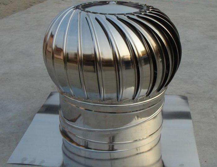 Конструкция ротационного дефлектора