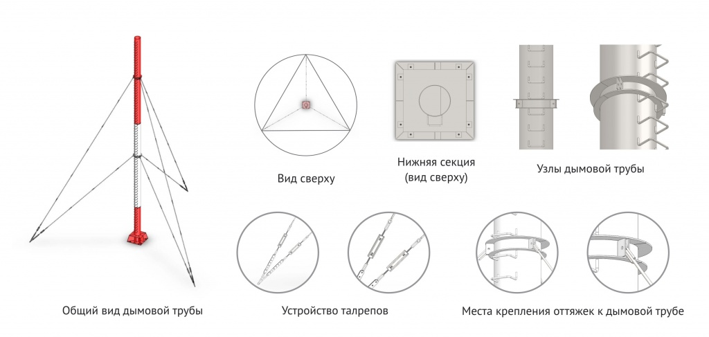 Дымовые трубы для котельных - дымогар.ру