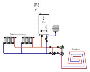 Тонкости работы теплого водяного пола от газового котла в доме