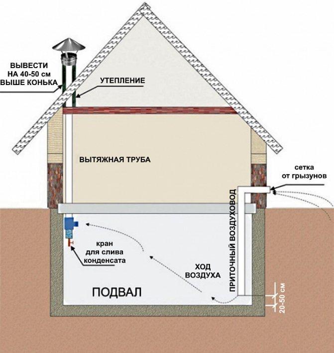 Чем утеплить пол: какой материал лучше подойдет для частного дома, расчет толщины изоляции полов по лагам
