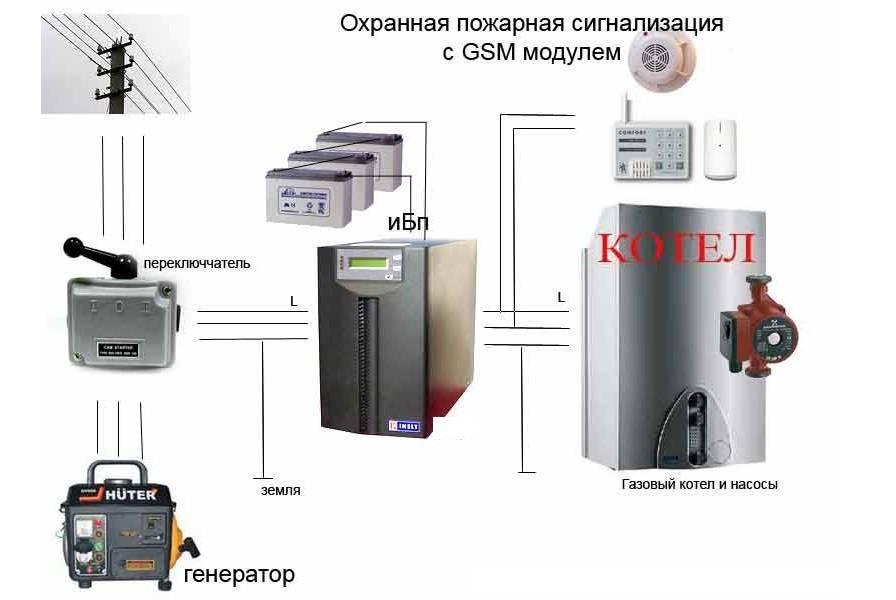 Как выбрать и установить инвертор для котла отопления