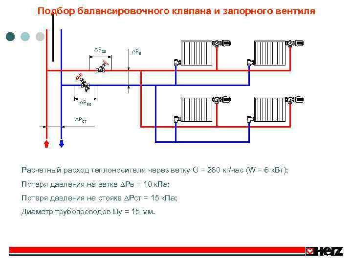 Балансировочный клапан для системы отопления: устройство и виды