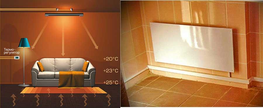 Безопасно ли в быту отопление инфракрасным обогревателем: виды и принцип работы, плюсы и минусы