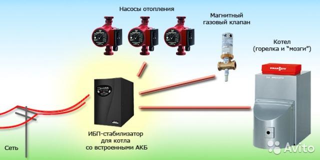 Перебои с электричеством — не беда! как выбрать ибп для газового котла