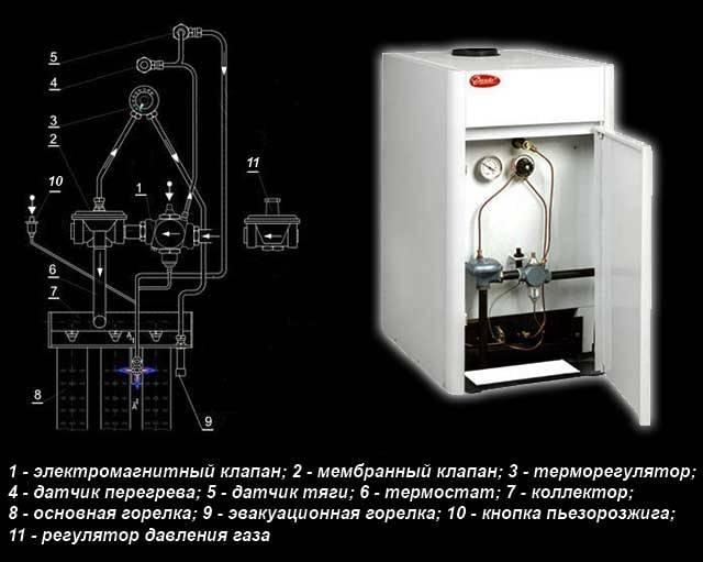 Как проверить датчик тяги на газовом котле самостоятельно