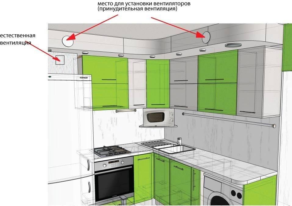Встраиваемая вытяжка: правила установки в шкаф и особенности выбора
