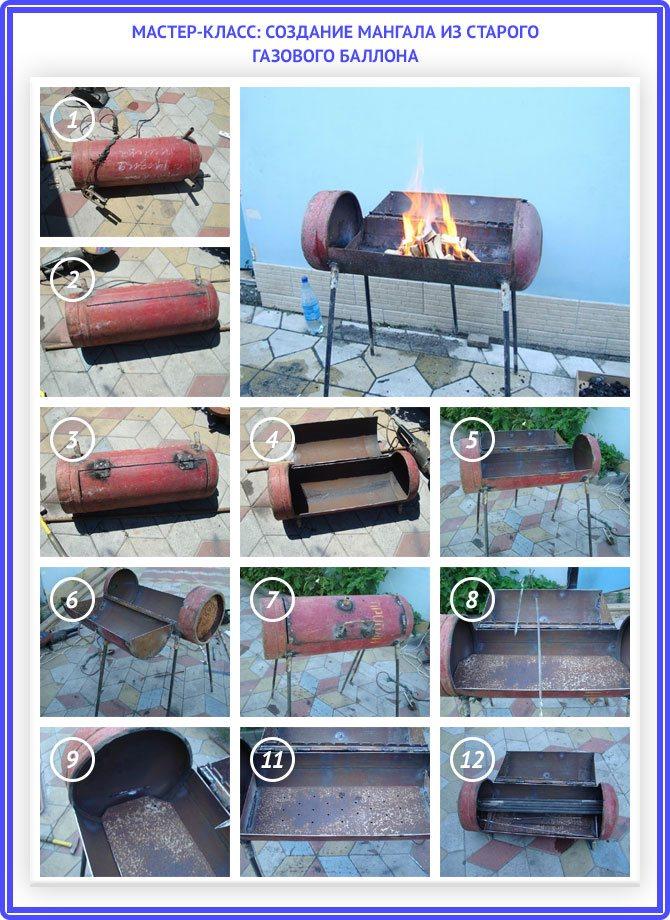 Мангал барбекю из газового баллона – пошаговая инструкция изготовления