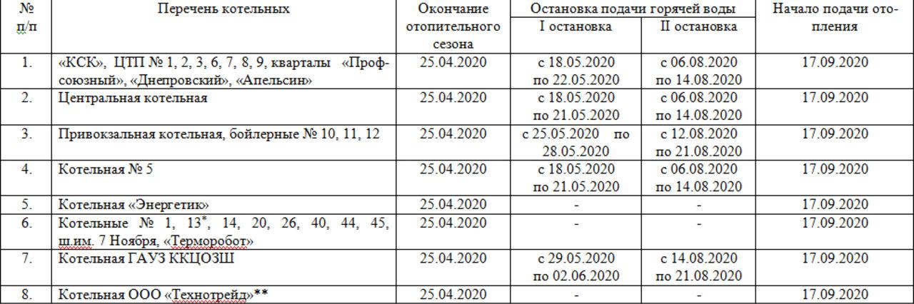 Отопительный сезон 2018-2019. график. по закону