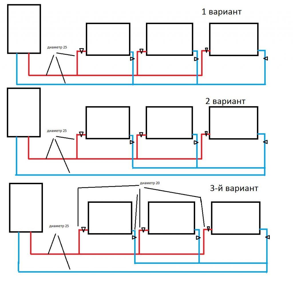 Петля тихельмана – схема устройства, зачем нужна, компоненты