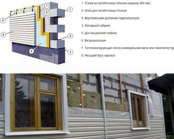 Утепление дома из газосиликатных блоков снаружи: пошаговая инструкция выполнения работ
