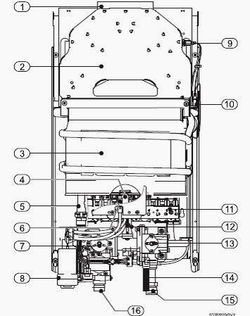 Обзор газовых колонок bosch (бош): оборудование, проверенное временем