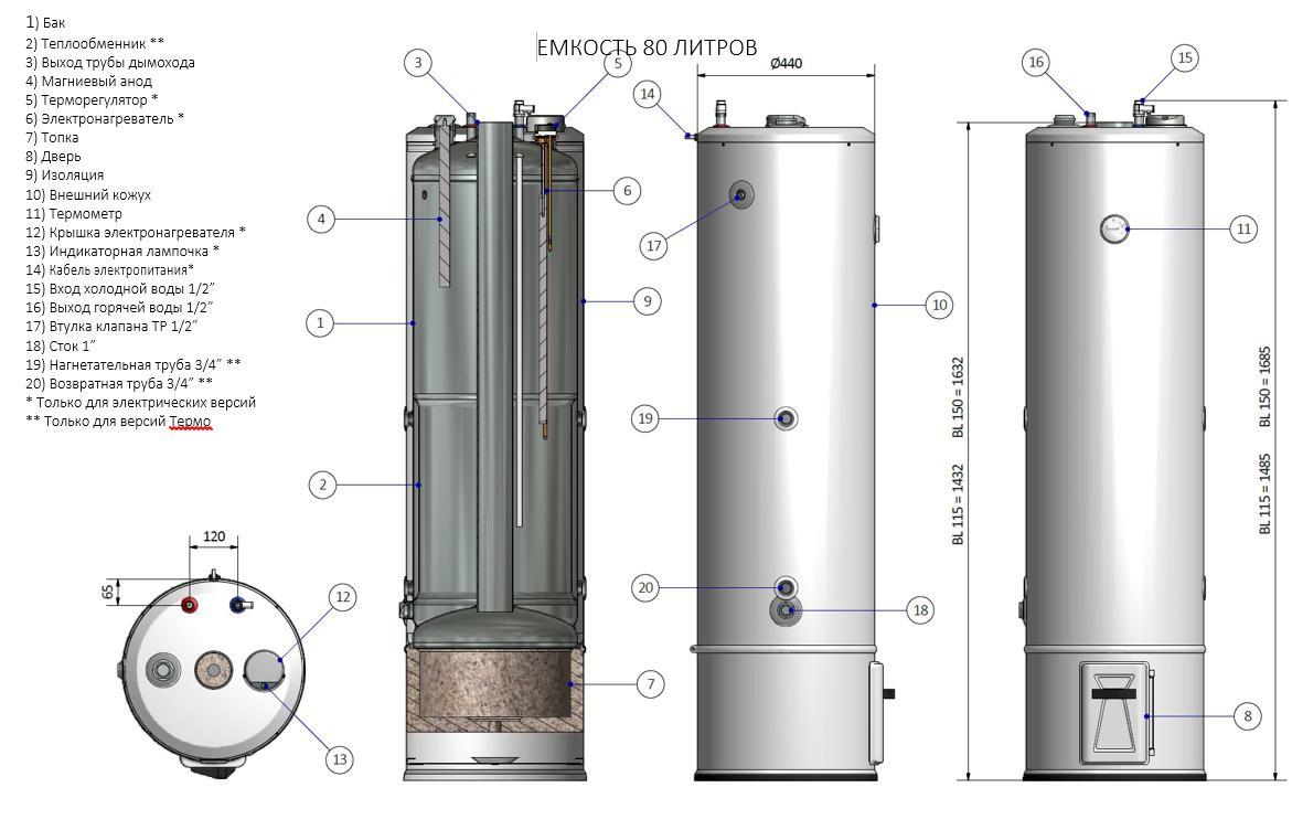 Титан для нагрева воды дровяной: достоинства и недостатки