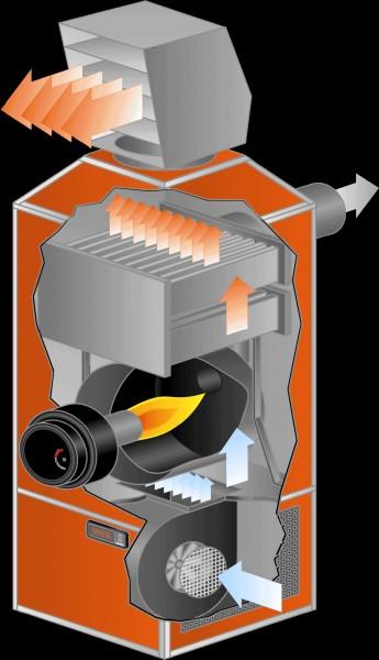 Теплогенератор потапова — работающий реактор холодного ядерного синтеза