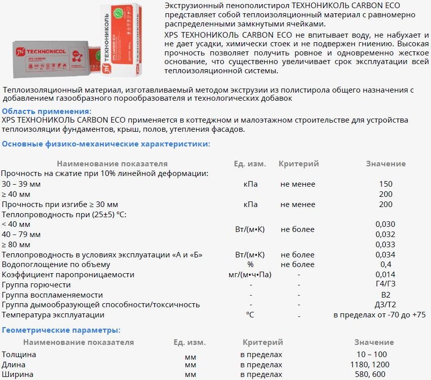 Утепление стен изнутри пенополистиролом пошаговая инструкция