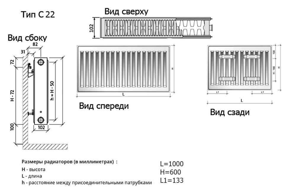Панельные стальные радиаторы отопления: какие лучше всего выбрать?