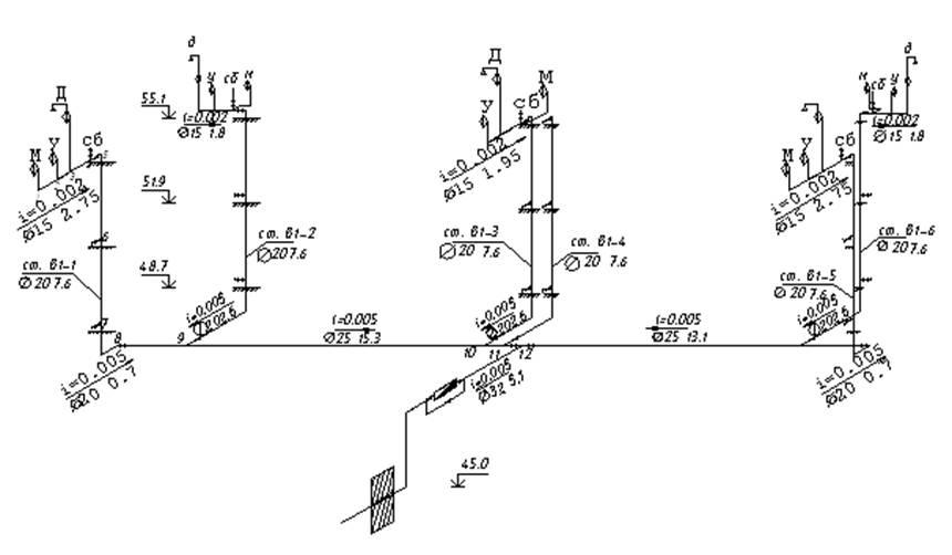 Графические условные обозначения вентиляции на чертежах