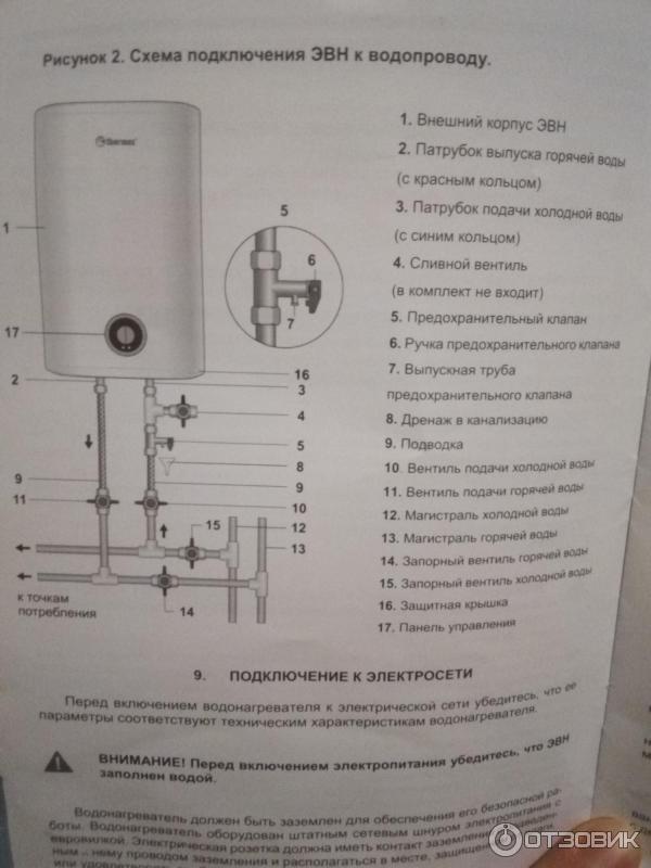 Водонагреватель термекс 50 литров инструкция по эксплуатации: термех бойлер