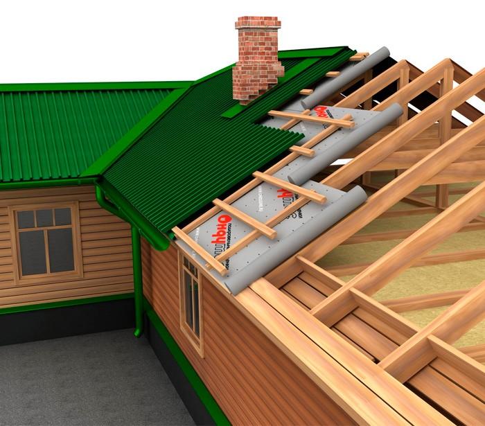 Толщина утеплителя для крыши: требования, количество, расчет материалов