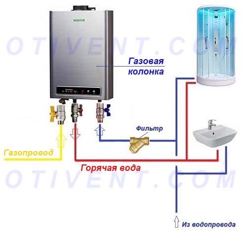 Установка газовой колонки алгоритм монтажа в соответствии с действующими нормами и правилами