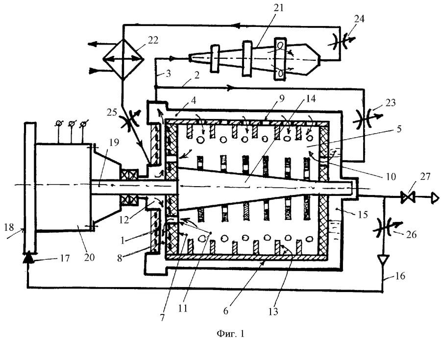 Что из себя представляет кавитационный теплогенератор, его особенности и характеристики