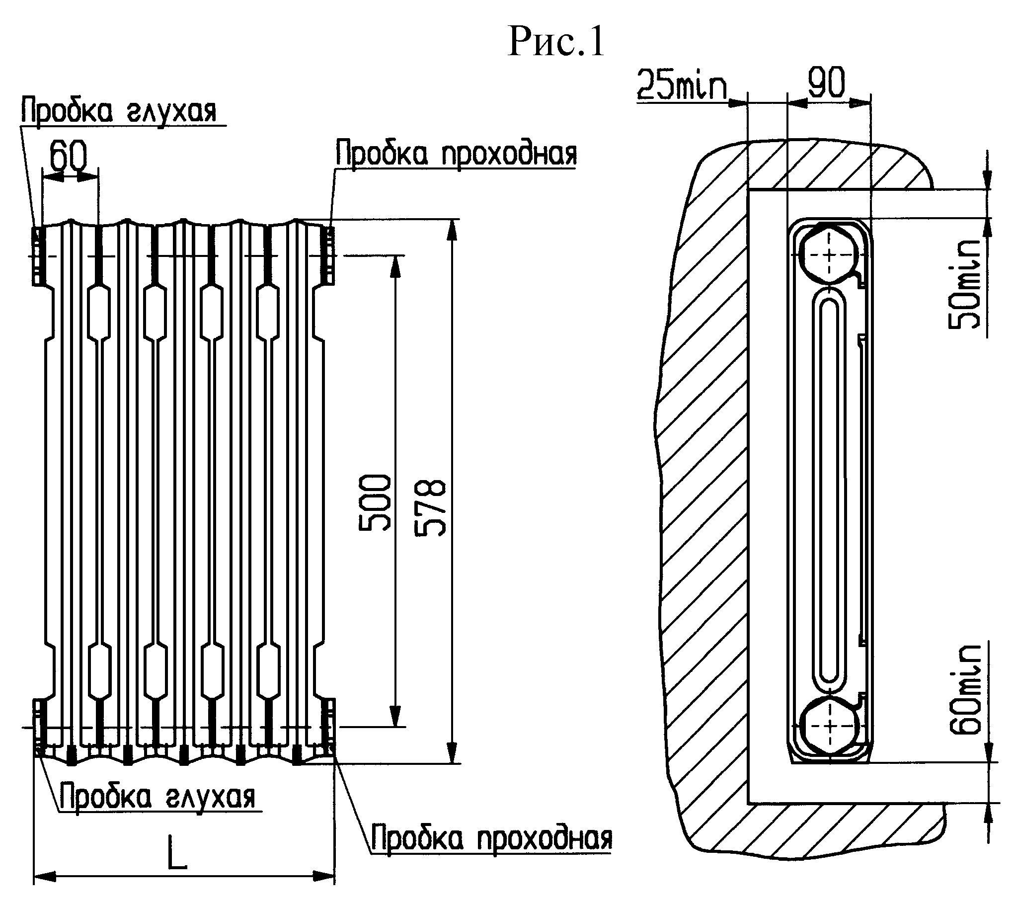 Биметаллические радиаторы отопления - технические характеристики: размеры, мощность, теплоотдача