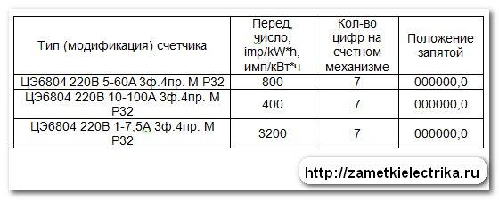 Какой межповерочный интервал однофазных и трехфазных электросчетчиков: таблица, виды и методика поверок